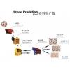 湖南浏阳砂石料生产线 碎石设备生产厂家