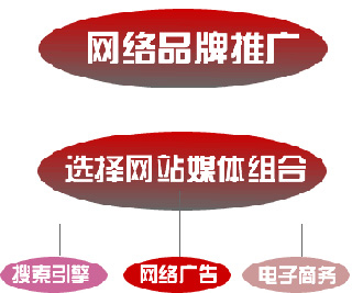 中华不锈钢网